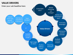 Value Drivers PPT Slide 3