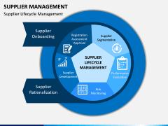 Supplier Management PPT Slide 5