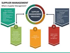 Supplier Management PPT Slide 15