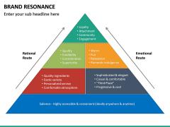 Brand Resonance PPT Slide 17