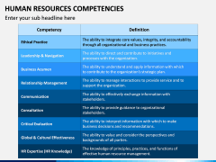 HR Competencies PPT Slide 15