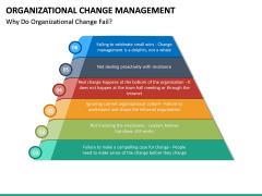 Organizational Change Management PPT Slide 27