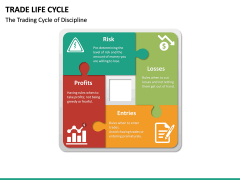 Trade Life Cycle PPT Slide 15
