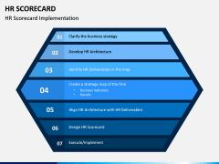 HR Scorecard PPT Slide 6