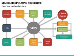 Standard Operating Procedure PPT slide 22