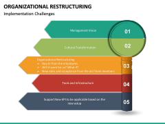 Organizational Restructuring PPT Slide 22