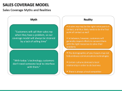Sales Coverage Model PPT Slide 32