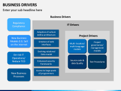 Business Drivers PPT Slide 10