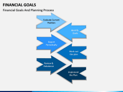 Financial Goals PPT Slide 5