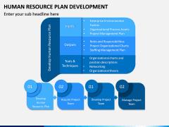 HR Plan Development PPT Slide 5