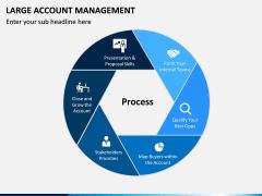 Large Account Management PPT Slide 6