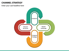 Channel Strategy PPT Slide 21