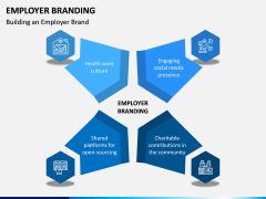 Employer Branding PPT Slide 2