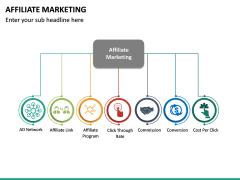 Affiliate Marketing PPT Slide 21