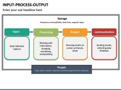 Input Process Output PPT slide 18