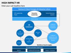 High Impact HR PPT Slide 2