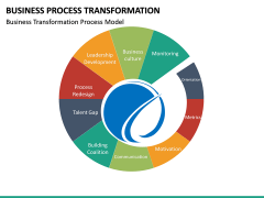 Business Process Transformation PPT Slide 18