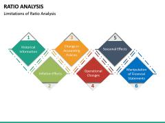 Ratio Analysis PPT Slide 28
