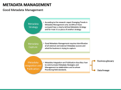 Metadata Management PPT slide 20