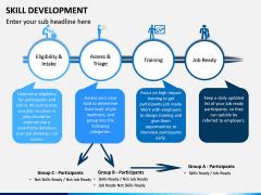 Skill Development PPT slide 12