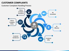 Customer Complaint PPT Slide 5