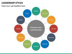 Leadership Styles PPT Slide 25