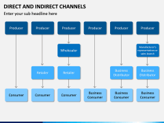 Direct and Indirect Channels PPT Slide 7