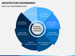 Architecture Governance PPT slide 1