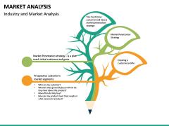 Market Analysis PPT Slide 33