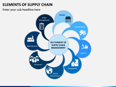 Elements of Supply Chain PPT Slide 4