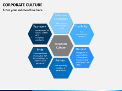 Corporate Culture PPT Slide 10