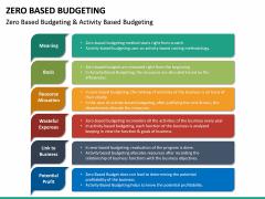 Zero Based Budgeting PPT Slide 24