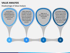 Value Analysis PPT Slide 14