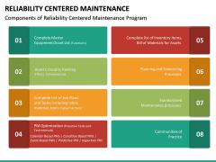 Reliability Centered Maintenance PPT Slide 20