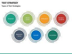 Test Strategy PPT Slide 19