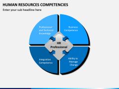 HR Competencies PPT Slide 14