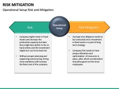 Risk Mitigation PPT Slide 24