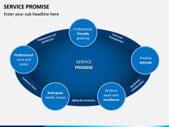 Service Promise PPT slide 4