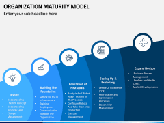 Organization Maturity Model PPT Slide 6
