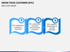 Know Your Customer (KYC) PPT Slide 9