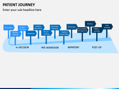 Patient Journey PPT Slide 2