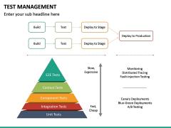 Test Management PPT slide 24