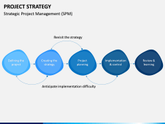 Project Strategy PPT Slide 10