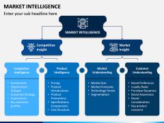 Market Intelligence PPT Slide 4