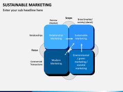 Sustainable Marketing PPT Slide 9