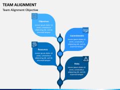 Team Alignment PPT Slide 2