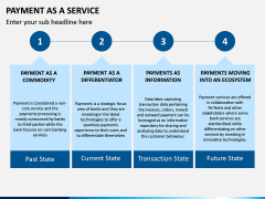 Payment as a Service PPT Slide 7