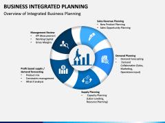 Integrated Business Planning PPT Slide 7