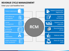 Revenue Cycle Management (RCM) PPT Slide 4