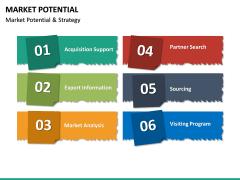 Market Potential PPT Slide 31